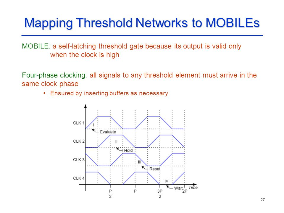 Mapping Threshold Networks to MOBILEs