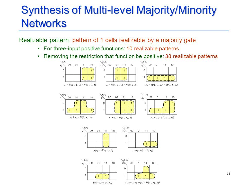 Synthesis of Multi-level Majority/Minority Networks