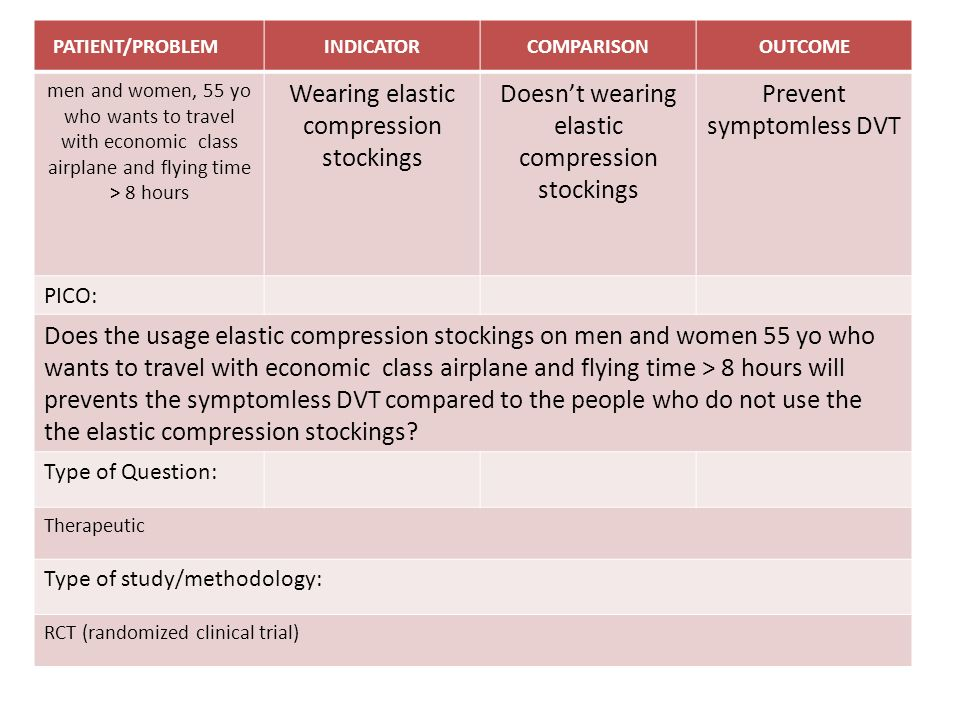 Wearing elastic compression stockings