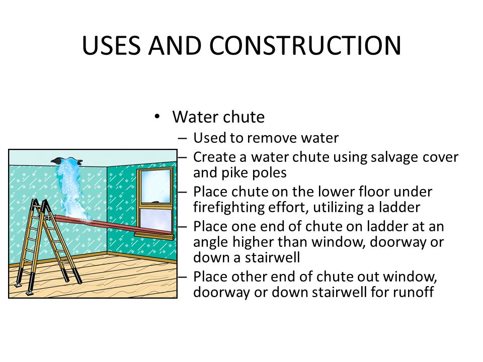 USES AND CONSTRUCTION Water chute Used to remove water