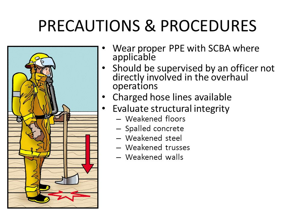 PRECAUTIONS & PROCEDURES