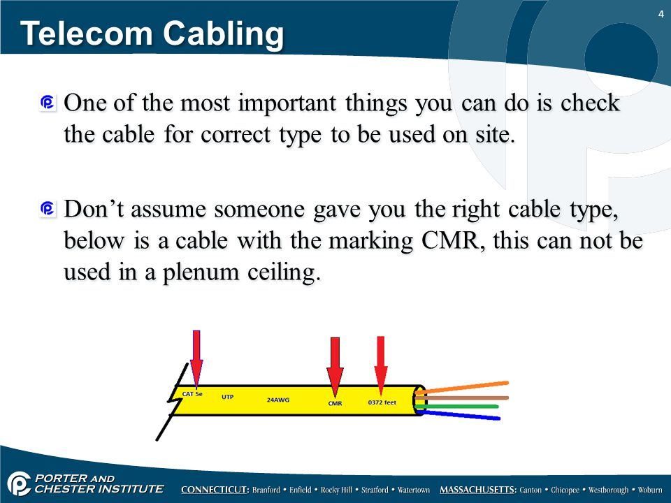 Telecom Cabling One of the most important things you can do is check the cable for correct type to be used on site.