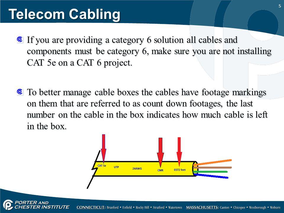 Tolle Schaltplan Für Cat6 Kabel Bilder - Elektrische Schaltplan ...