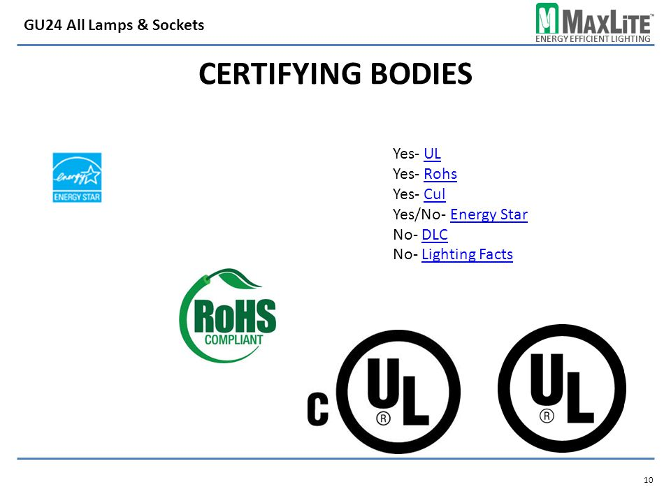 Certifying Bodies GU24 All Lamps & Sockets Yes- UL Yes- Rohs Yes- Cul