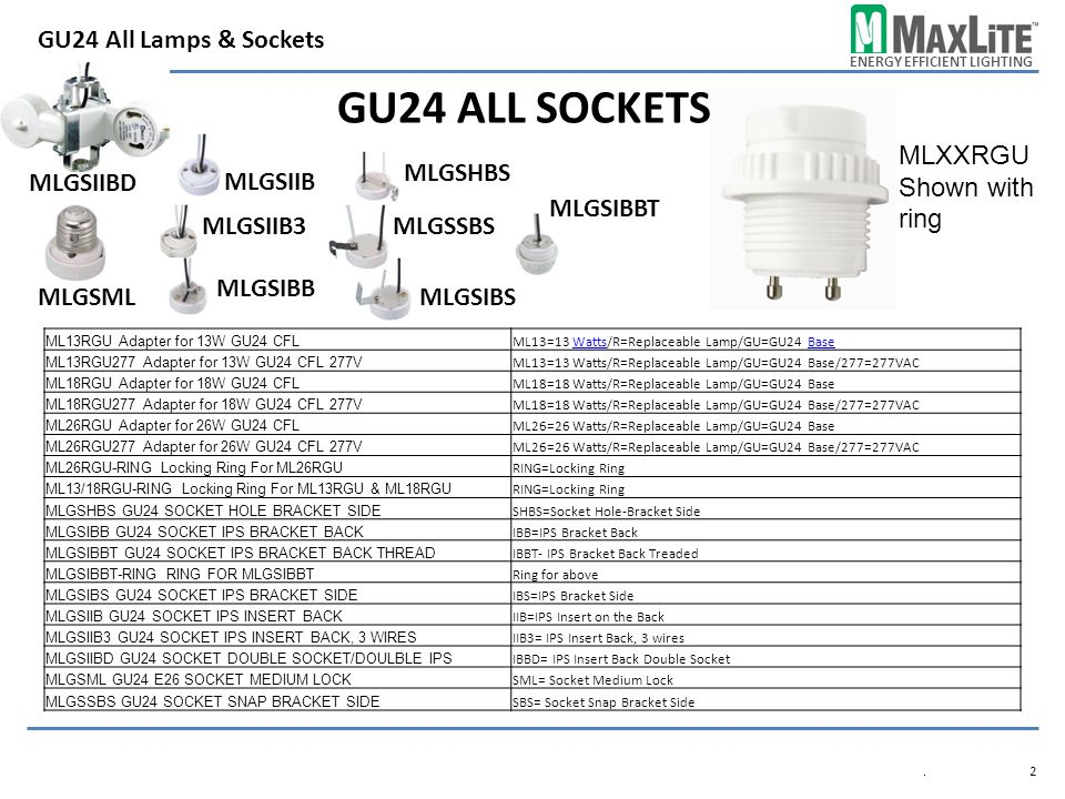 GU24 All Sockets GU24 All Lamps & Sockets MLXXRGU Shown with ring