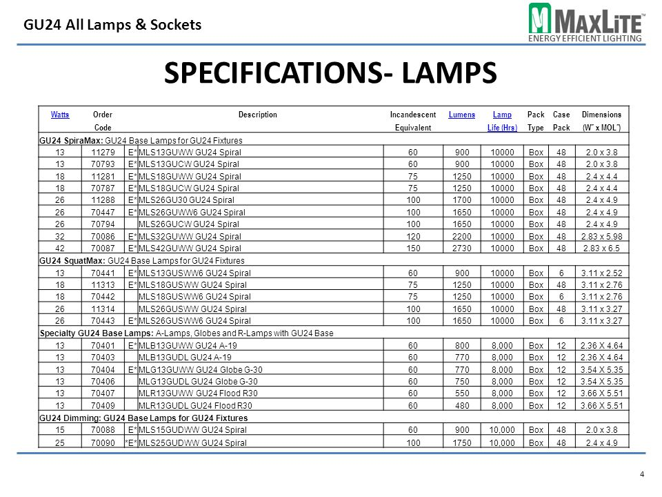 Specifications- Lamps