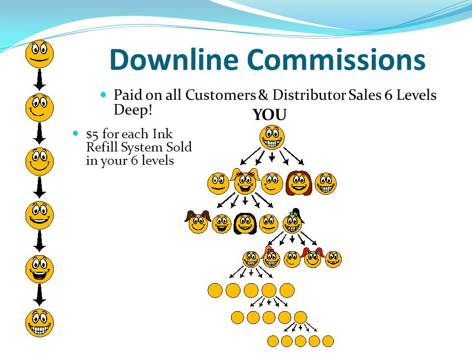 Downline Commissions YOU