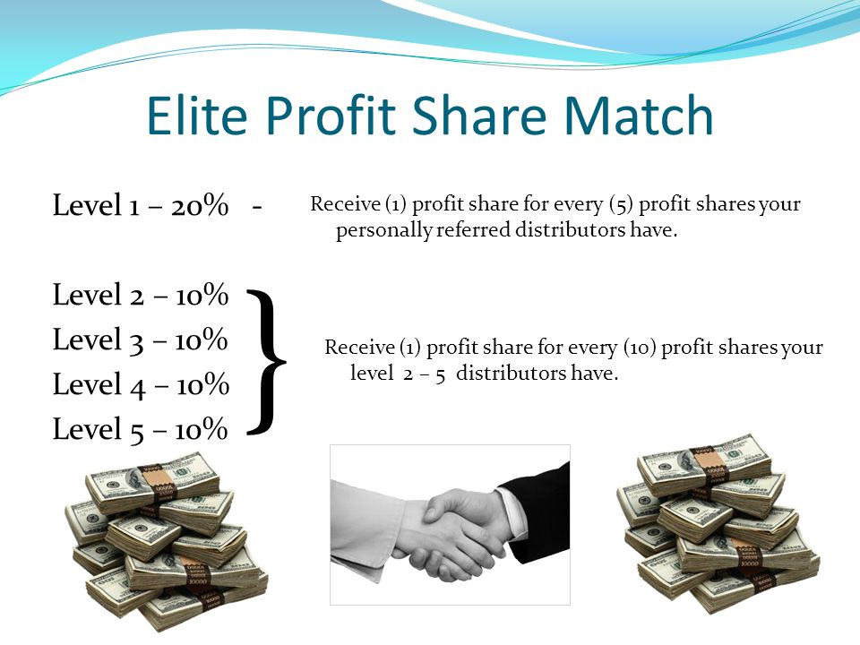Elite Profit Share Match