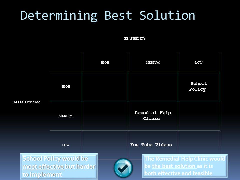 Determining Best Solution