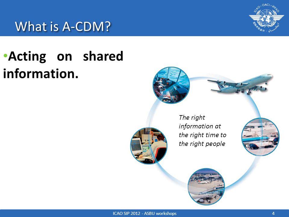 airport collaborative decision making pdf