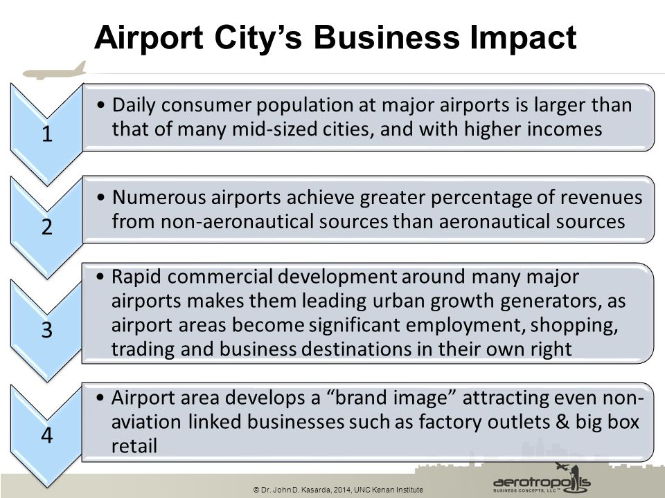 Airport City's Business Impact