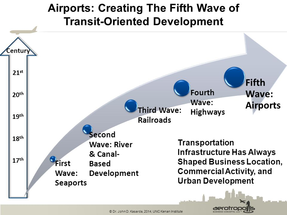 Airports: Creating The Fifth Wave of Transit-Oriented Development