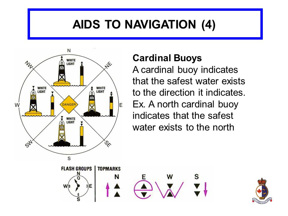 AIDS TO NAVIGATION (4) Cardinal Buoys