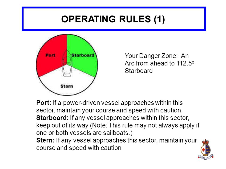 OPERATING RULES (1)Your Danger Zone: An Arc from ahead to 112.5o Starboard.
