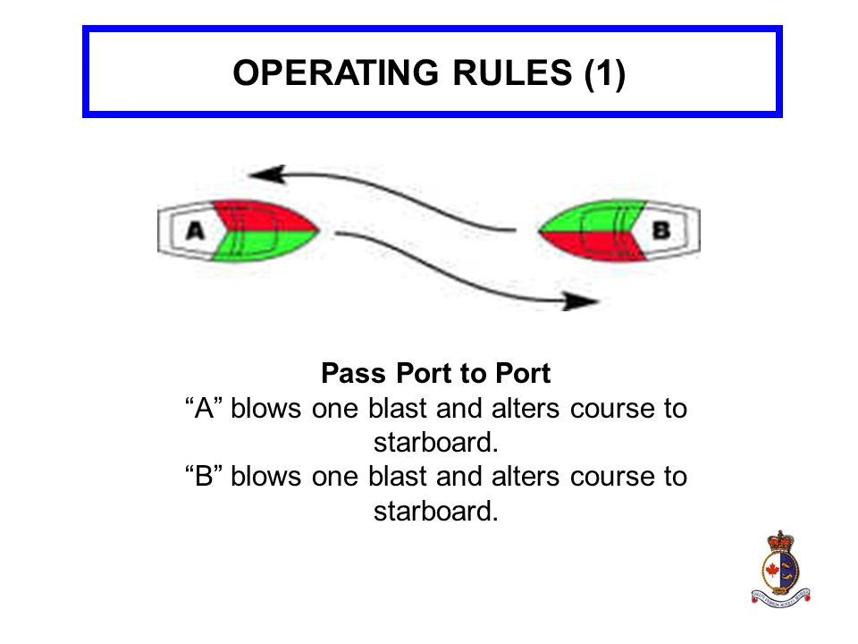 OPERATING RULES (1) Pass Port to Port