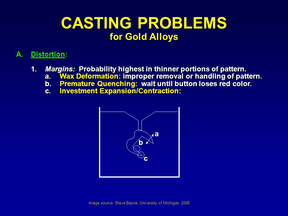 CASTING PROBLEMS for Gold Alloys A. Distortion: