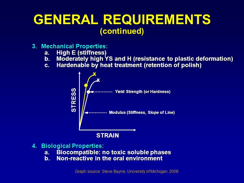 GENERAL REQUIREMENTS (continued) 3. Mechanical Properties:
