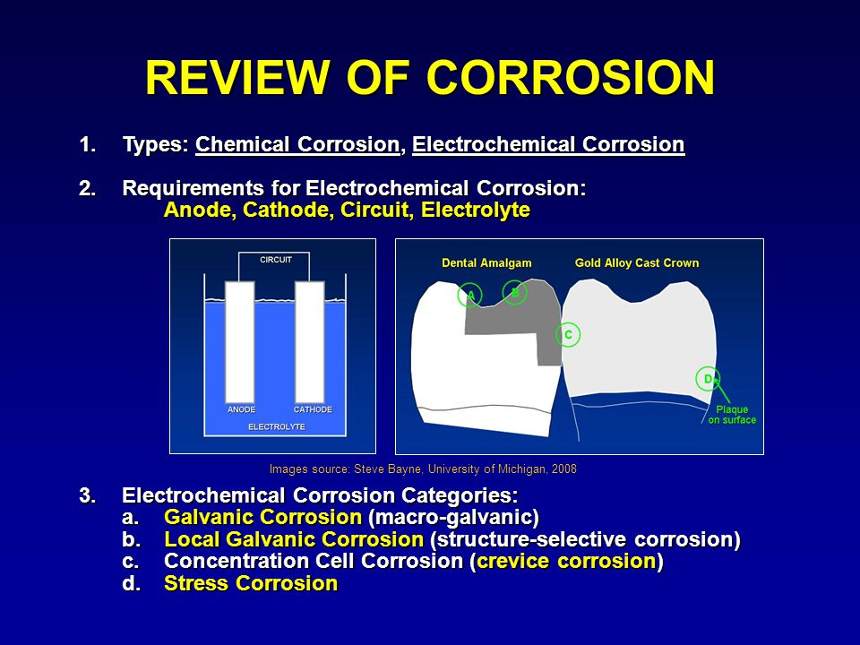 REVIEW OF CORROSION 1. Types: Chemical Corrosion, Electrochemical Corrosion. 2. Requirements for Electrochemical Corrosion: