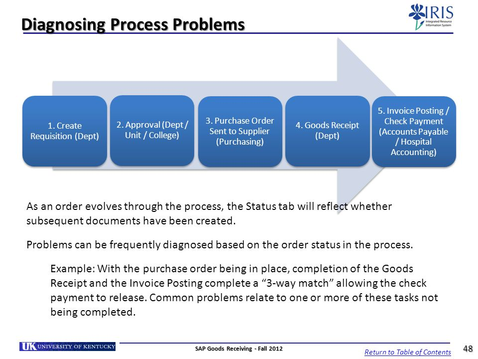 Diagnosing Process Problems