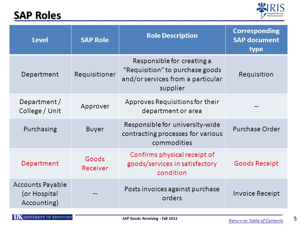 Corresponding SAP document type SAP Goods Receiving - Fall 2012