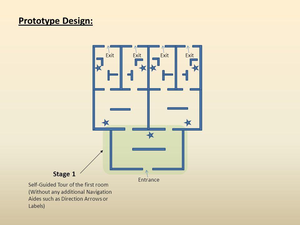 Prototype Design: Stage 1 Exit Exit Exit Exit Entrance
