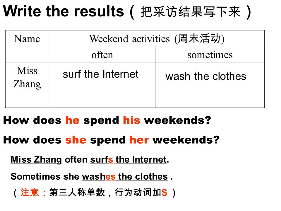 Weekend activities (周末活动)