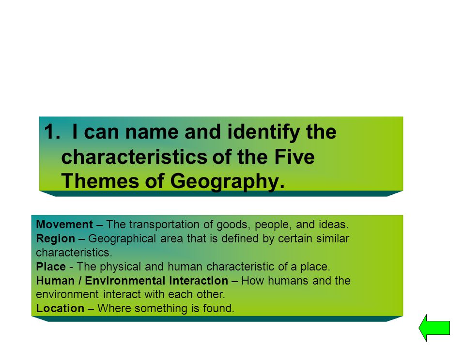 1. I can name and identify the characteristics of the Five Themes of Geography.
