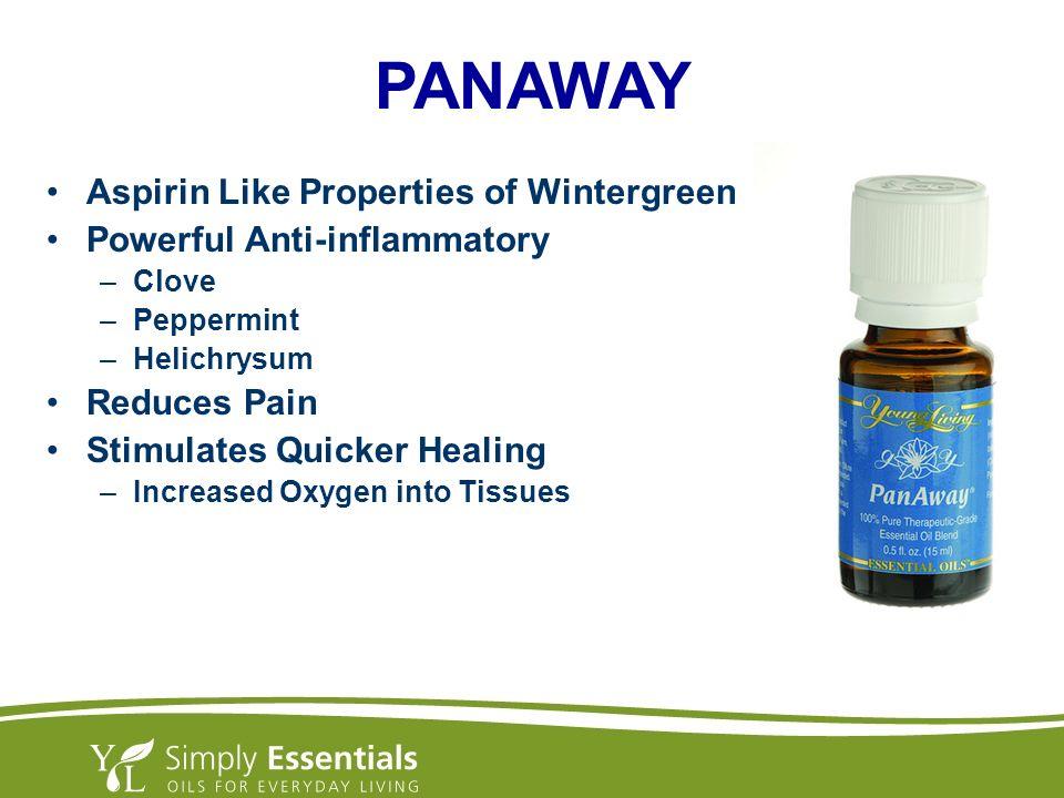 PANAWAY Aspirin Like Properties of Wintergreen