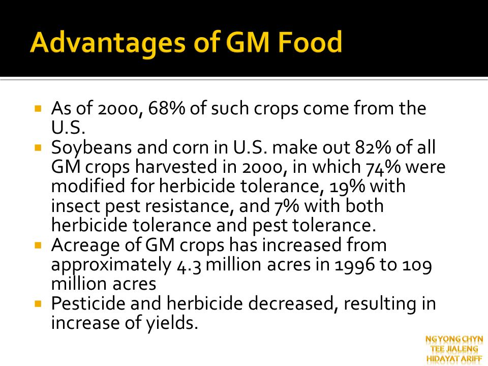 Advantages of GM Food As of 2000, 68% of such crops come from the U.S.