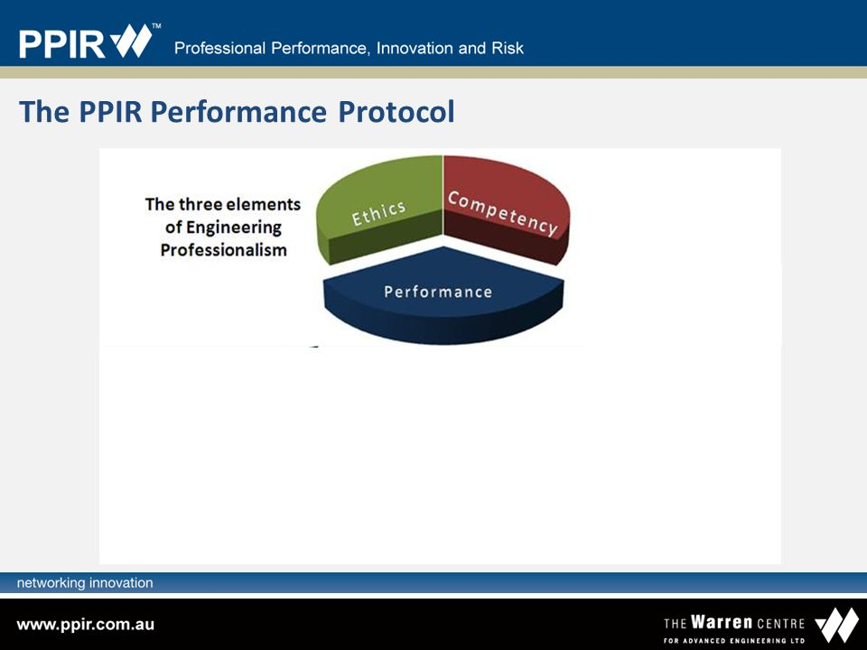 The PPIR Performance Protocol