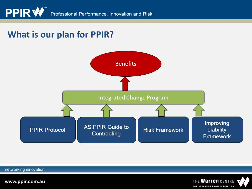 What is our plan for PPIR