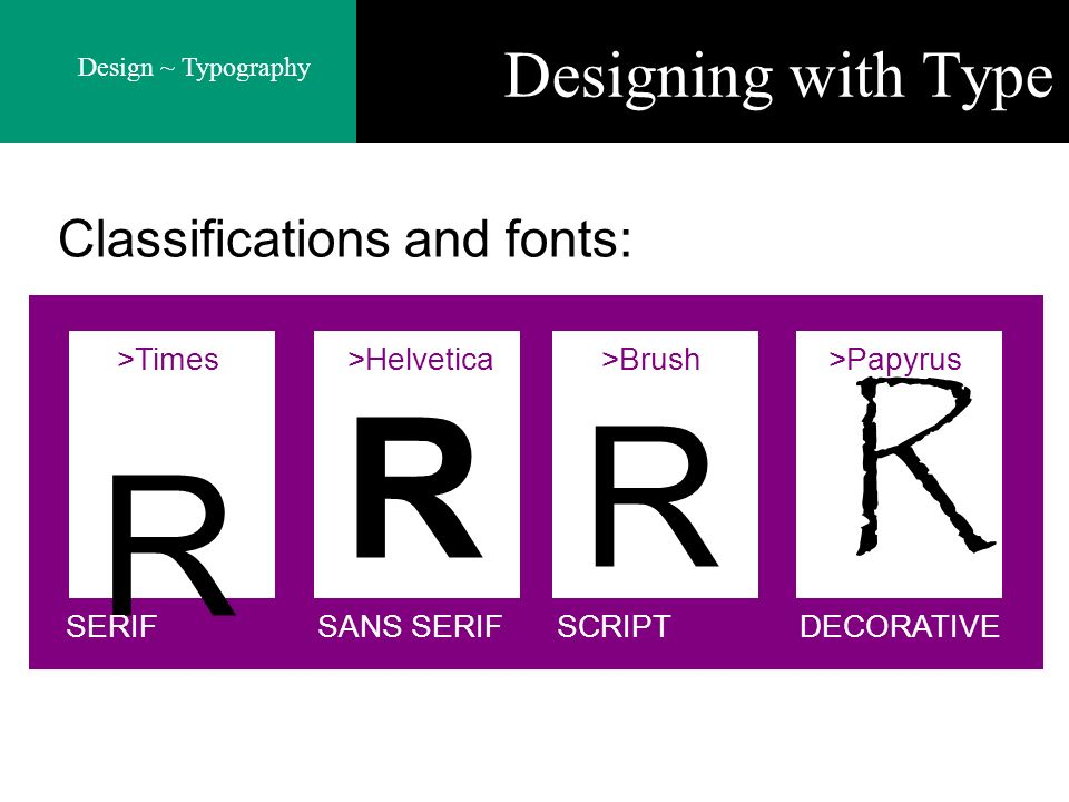 R R R R Designing with Type Classifications and fonts: >Times