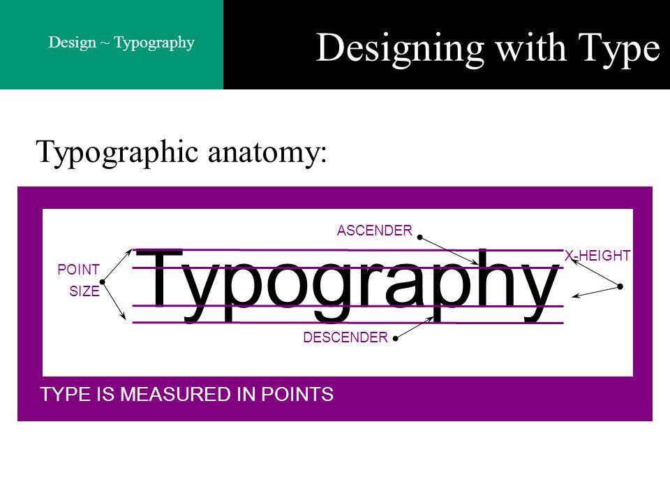 Typography Designing with Type Typographic anatomy: