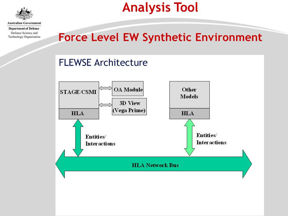 Force Level EW Synthetic Environment