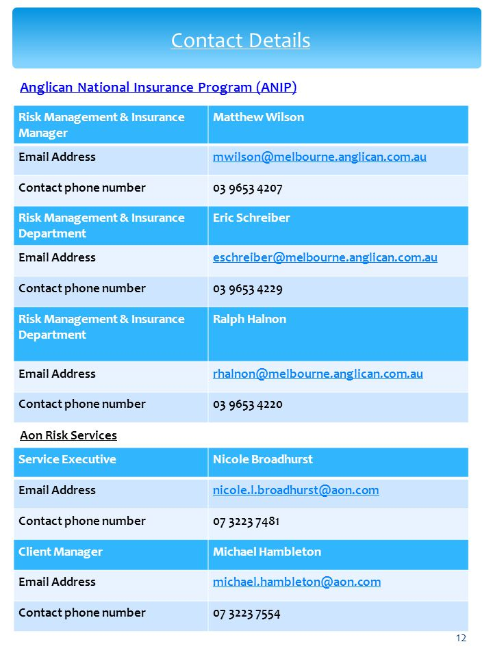 Contact Details Anglican National Insurance Program (ANIP)