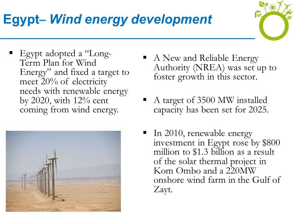 Egypt– Wind energy development