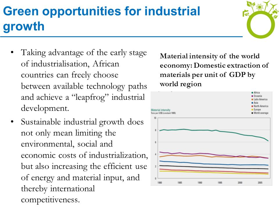 Green opportunities for industrial growth
