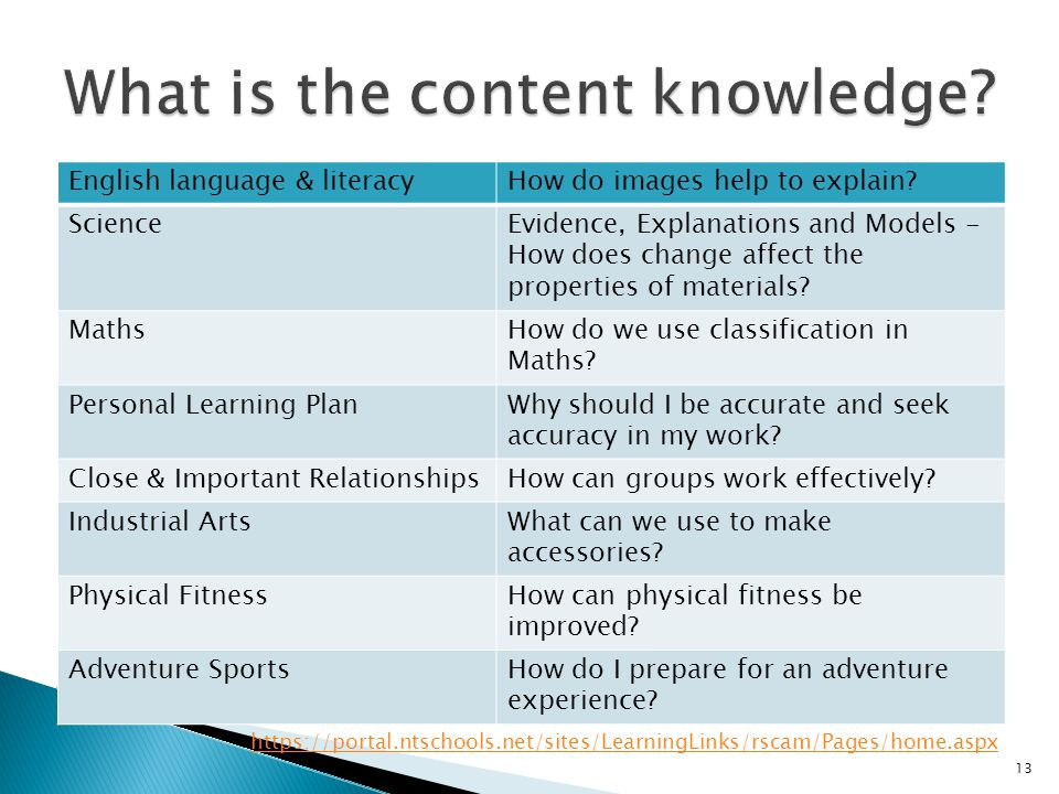 What is the content knowledge