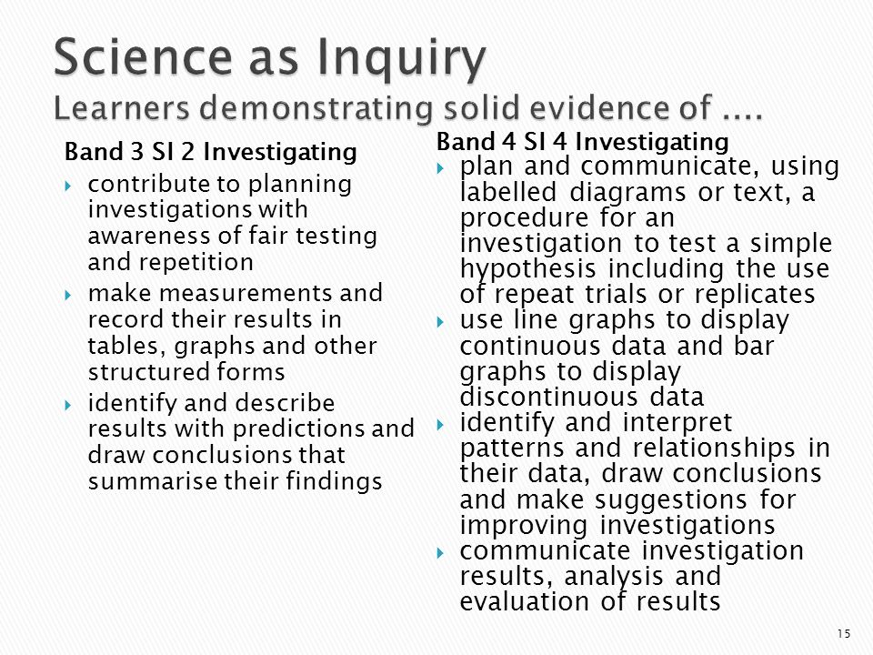 Science as Inquiry Learners demonstrating solid evidence of ....