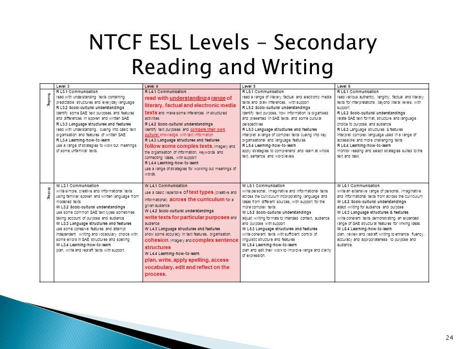 NTCF ESL Levels – Secondary