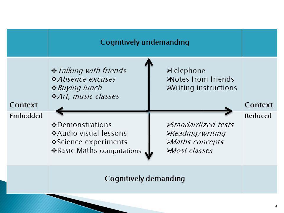 Cognitively undemanding Cognitively demanding