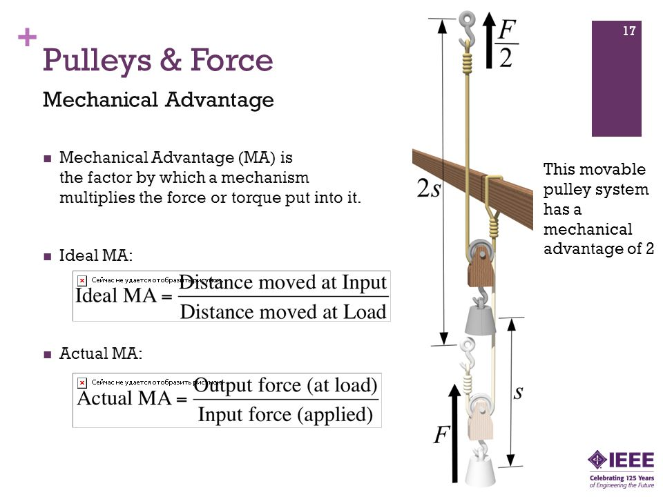 Pulleys & Force Mechanical Advantage