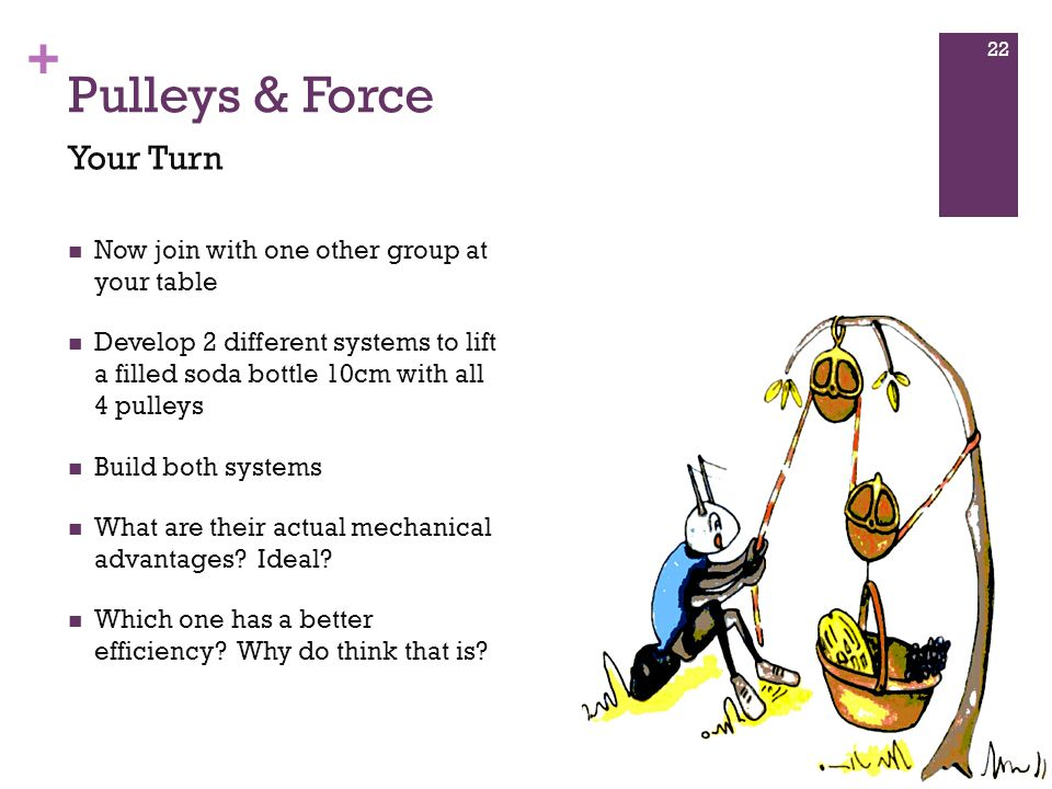 Pulleys & Force Your Turn Now join with one other group at your table