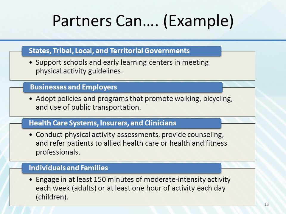 Partners Can…. (Example)