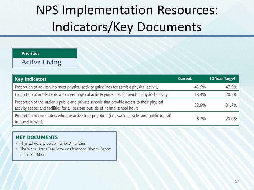 NPS Implementation Resources: Indicators/Key Documents