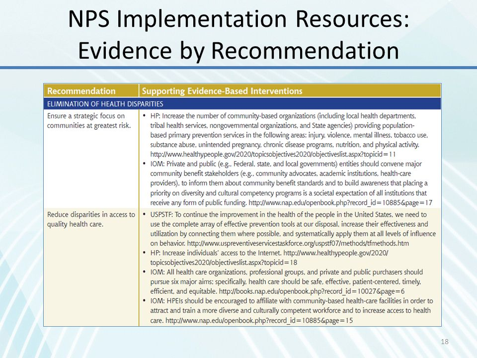 NPS Implementation Resources: Evidence by Recommendation