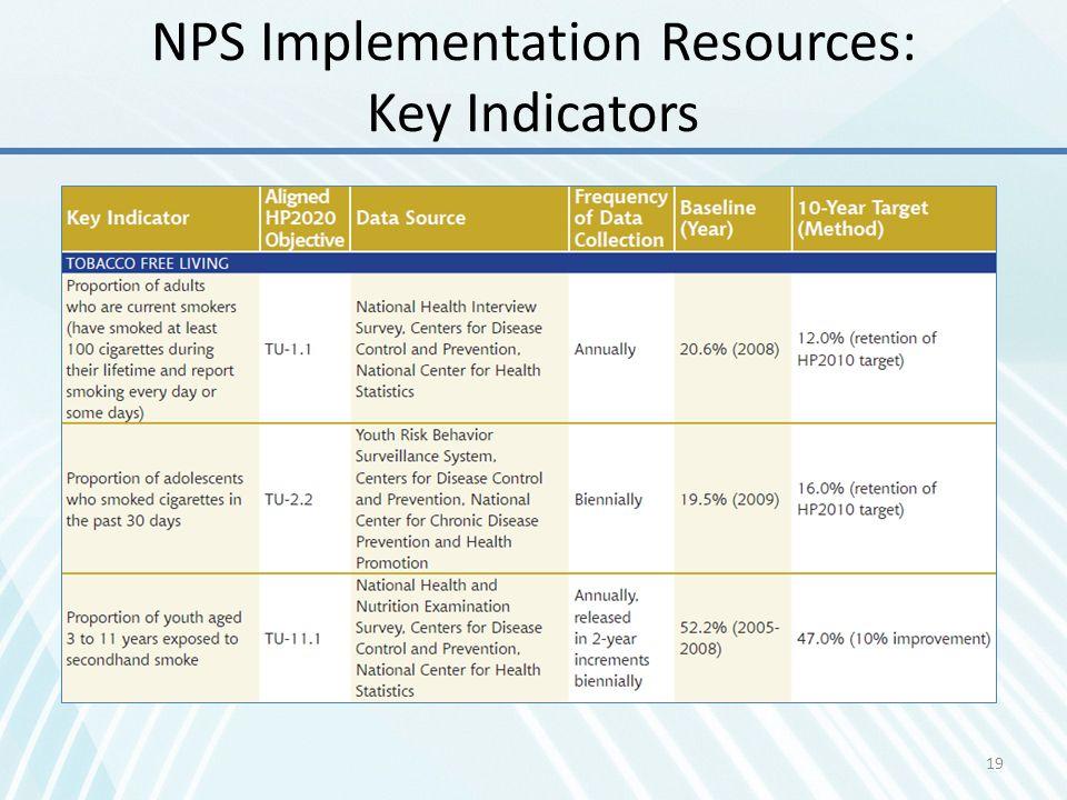 NPS Implementation Resources: Key Indicators