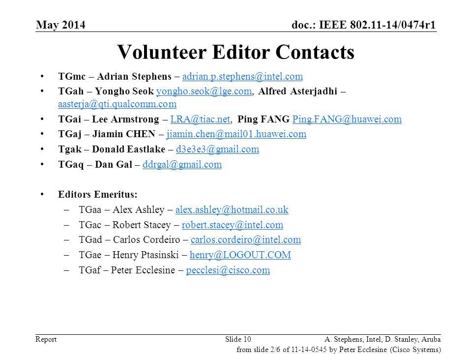 Volunteer Editor Contacts