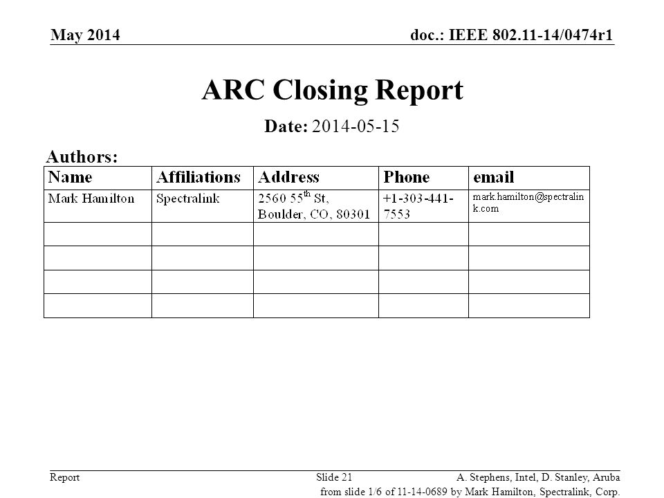 ARC Closing Report Date: 2014-05-15 Authors: May 2014 July 2009