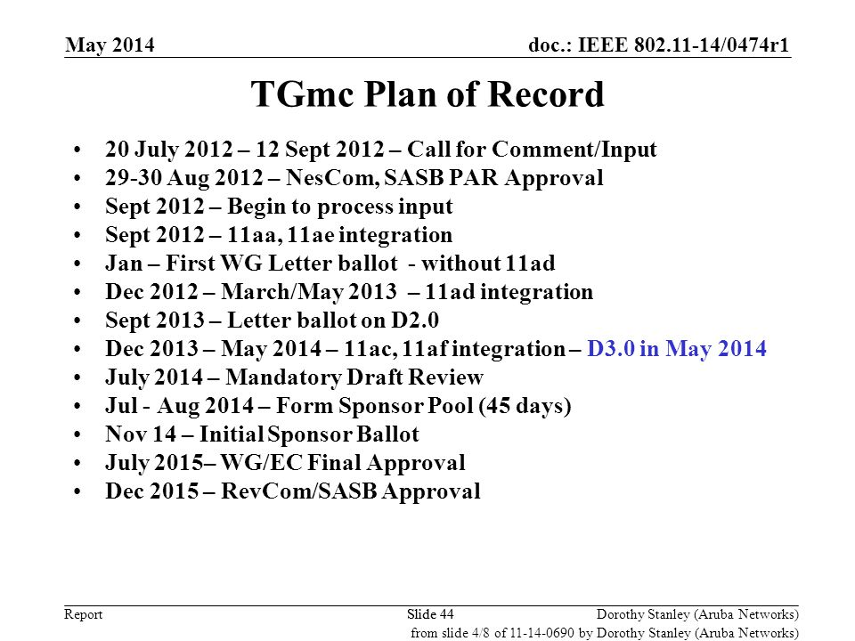 July 2010 May 2010. doc.: IEEE 802.11-10/0503r4. doc.: IEEE 802.11-11/0291r0. May 2014. TGmc Plan of Record.